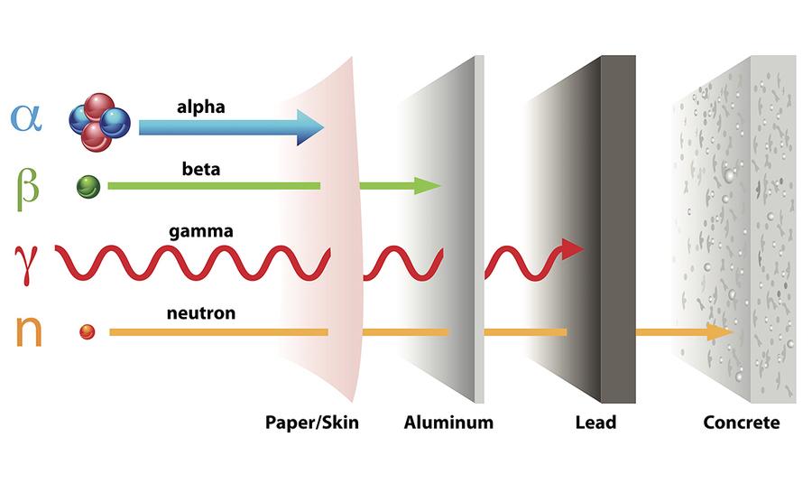 自然輻射 影響量子電腦性能