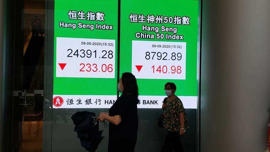 美股六大科技股三日蒸發一萬億 港股「ATMX」全線捱沽
