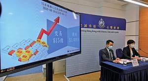 疑操控壹傳媒股價15人被捕