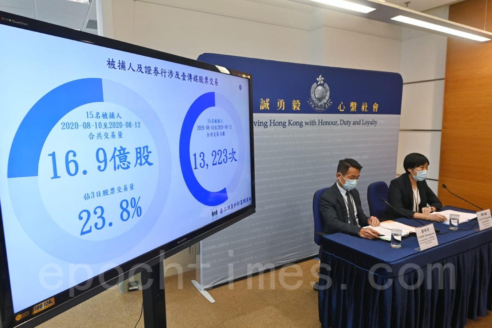 香港警方9月10日突然宣佈拘捕15人,指控他們操控壹傳媒股價,涉及「串謀詐騙」及「洗黑錢」。(大紀元資料圖片)