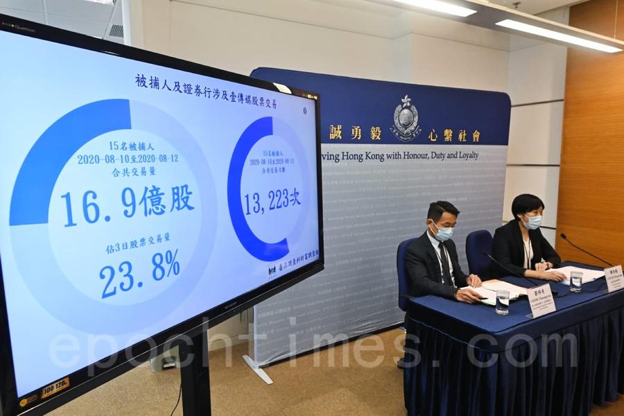 港警逕查操控壹傳媒股價案 外界疑凌駕證監會含政治動機