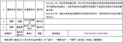 中共惠州市外事辦的《友好城市交往狀況分類明細表》(大紀元)