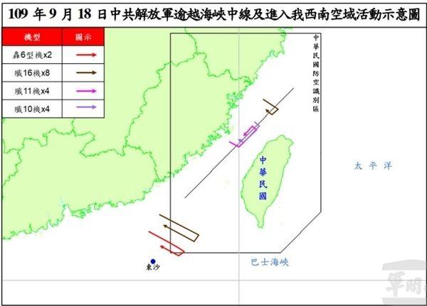 中華民國國防部資料顯示,9月19日上午中共派遣19架軍機逾越海峽中線,圖為國防部公佈的監控航跡圖。(國防部提供)
