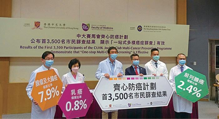 中大防癌計劃發現62人患癌