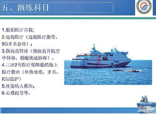 海南省衛健委專門為南海西沙海域海上救援演習製作幻燈片。(幻燈片《2020年國家海上緊急醫療救援專項演練》截圖)