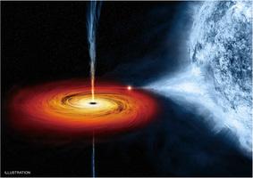 太空X射線揭示黑洞新特徵