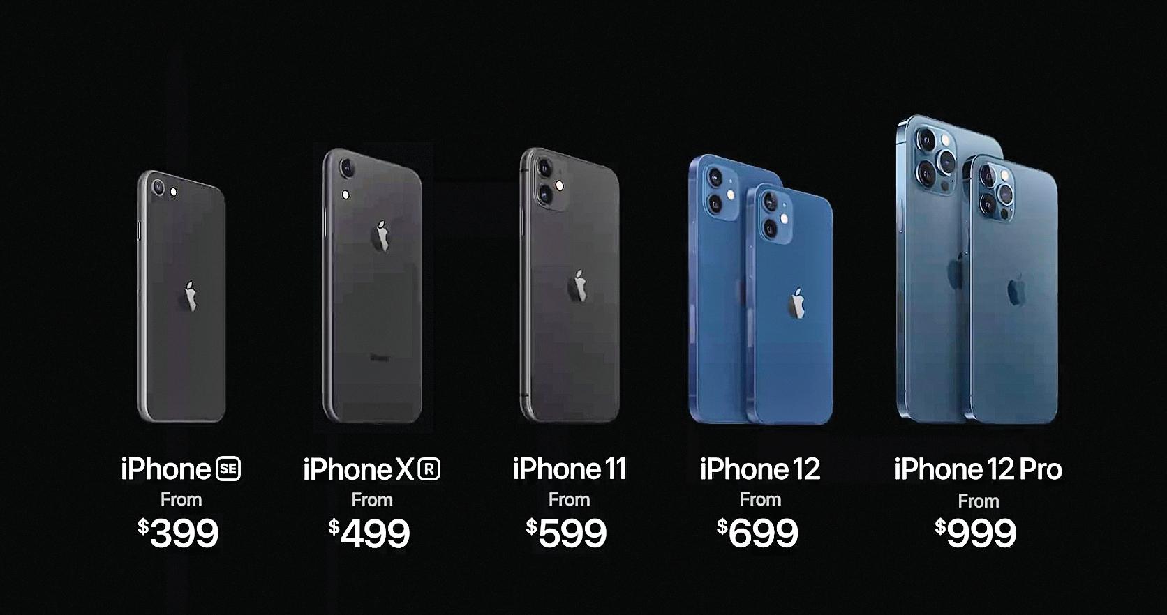 目前,蘋果官網上正在銷售的各系列iPhone。(蘋果官網截圖)