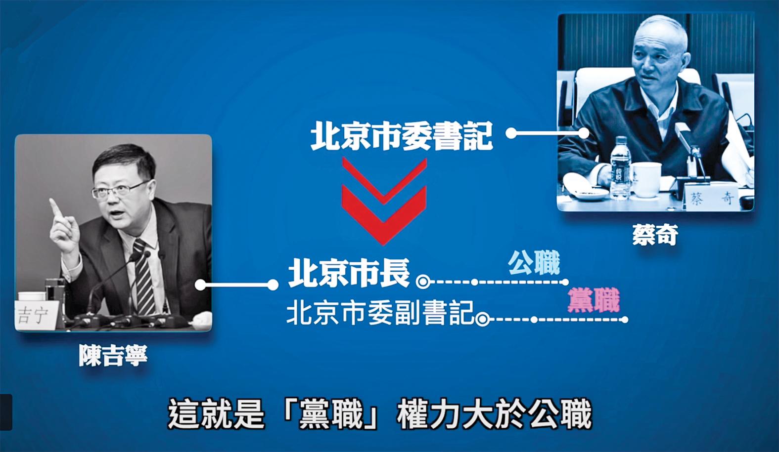 在中共專政體制下,只有中共黨員才會被中共任用,出任公職,而且黨職的權力大於公職。(影片截圖)