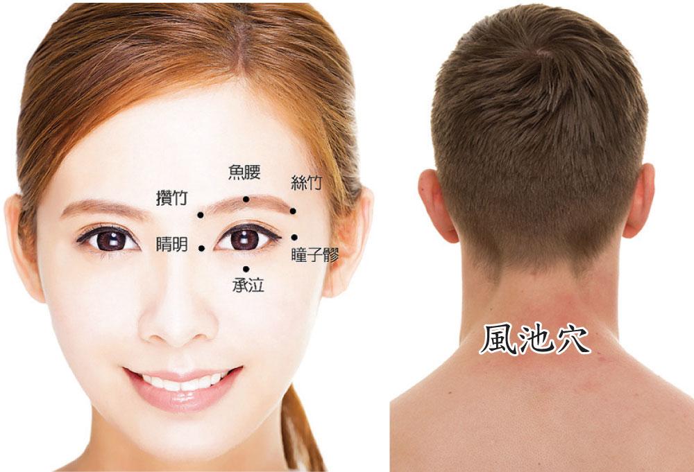 改善白內障的眼球保健操,所用穴位如圖所示。(Shutterstock/大紀元製圖)