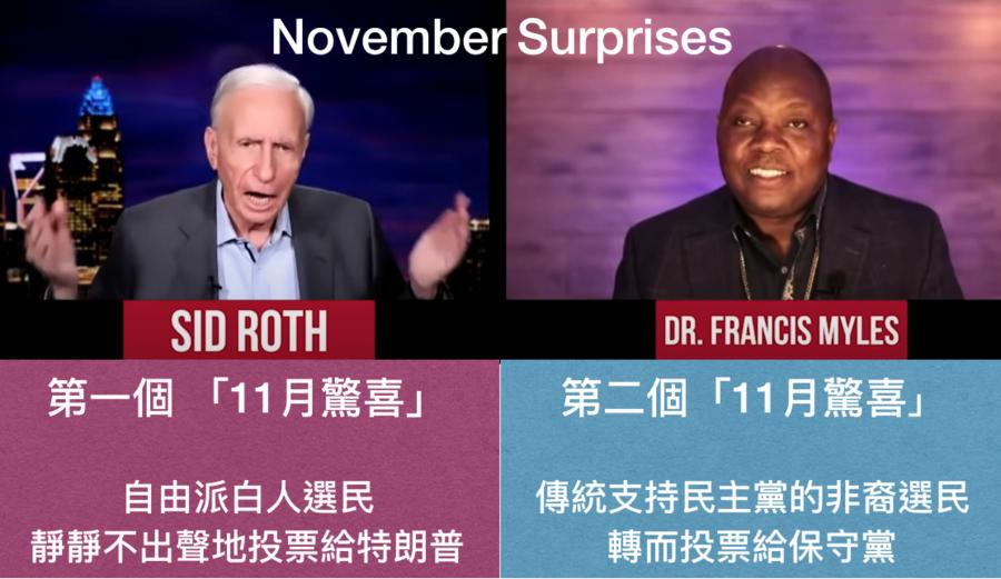 美國大選的 「十一月驚喜」 自由派與非裔「反水」