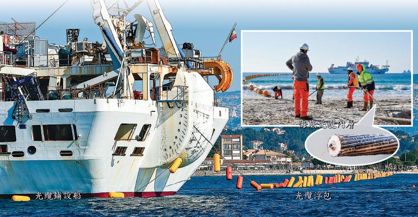 2016年3月,法國光纜船Teliri在法國La Seyne-sur-Mer海岸鋪設聯通新加坡和法國的海底光纜。(AFP)