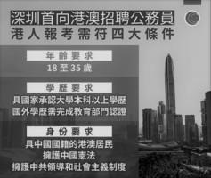 深圳招五名港人做公務員 首要條件是「愛黨」