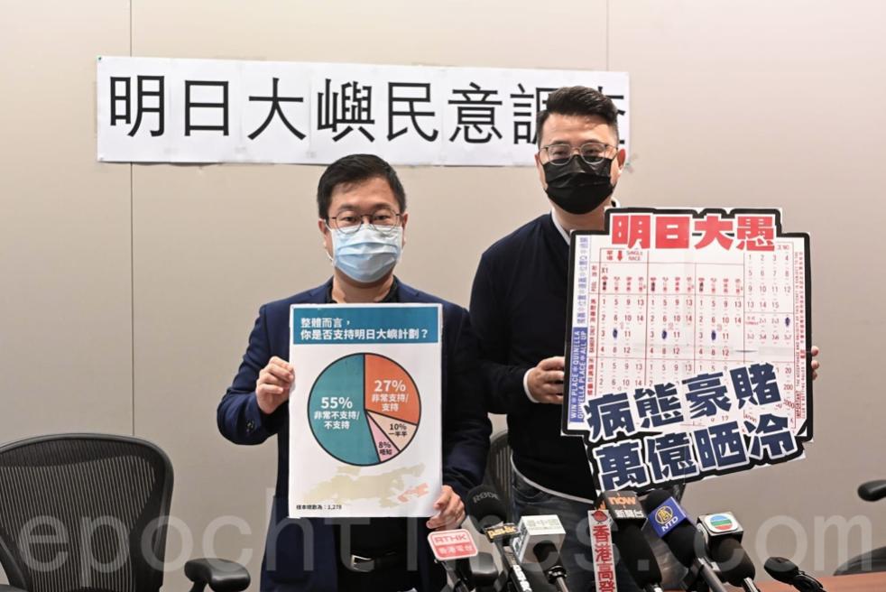 李嘉豪(左)及尹兆堅(右)20日公佈民調結果,五成半受訪者反對「明日大嶼」。(宋碧龍/大紀元)