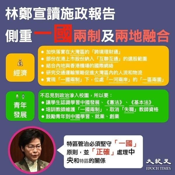 【圖片新聞】林鄭宣讀《施政報告》強調堅守「一國」原則