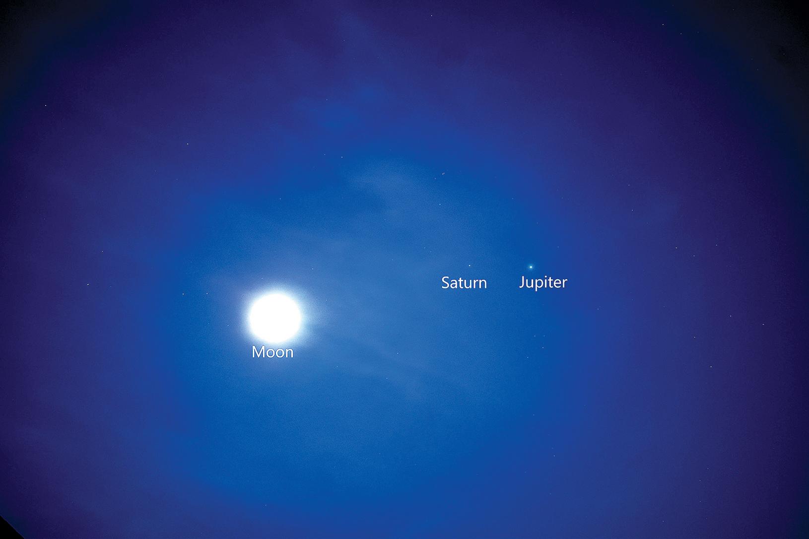 木星(Jupiter)、土星(Saturn)和月球(Moon)在夜空中的相對位置示意圖。(Shutter Stock)