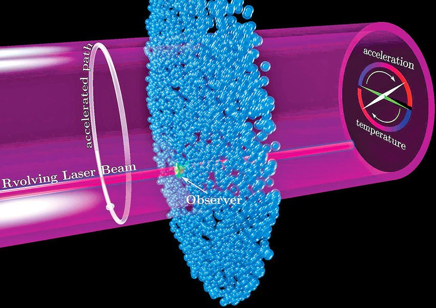 「真空」其實富含粒子 科學家提出驗證實驗