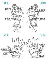 關節發炎疼痛難耐怎麼辦? 按壓手足穴位緊急舒緩
