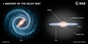 最新蓋亞數據提供銀河系星空圖