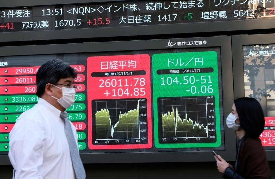 回顧日本2020:奧運失意但股市豐收