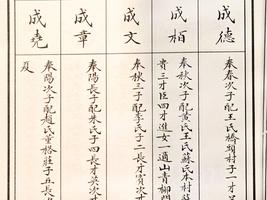 馨香雅句:字輩—家族繁衍的脈絡