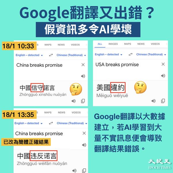 【圖片新聞】Google翻譯再出錯「China breaks promise」成「中國信守諾言」