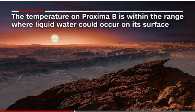 重大發現:離太陽最近宜居行星或有液態水