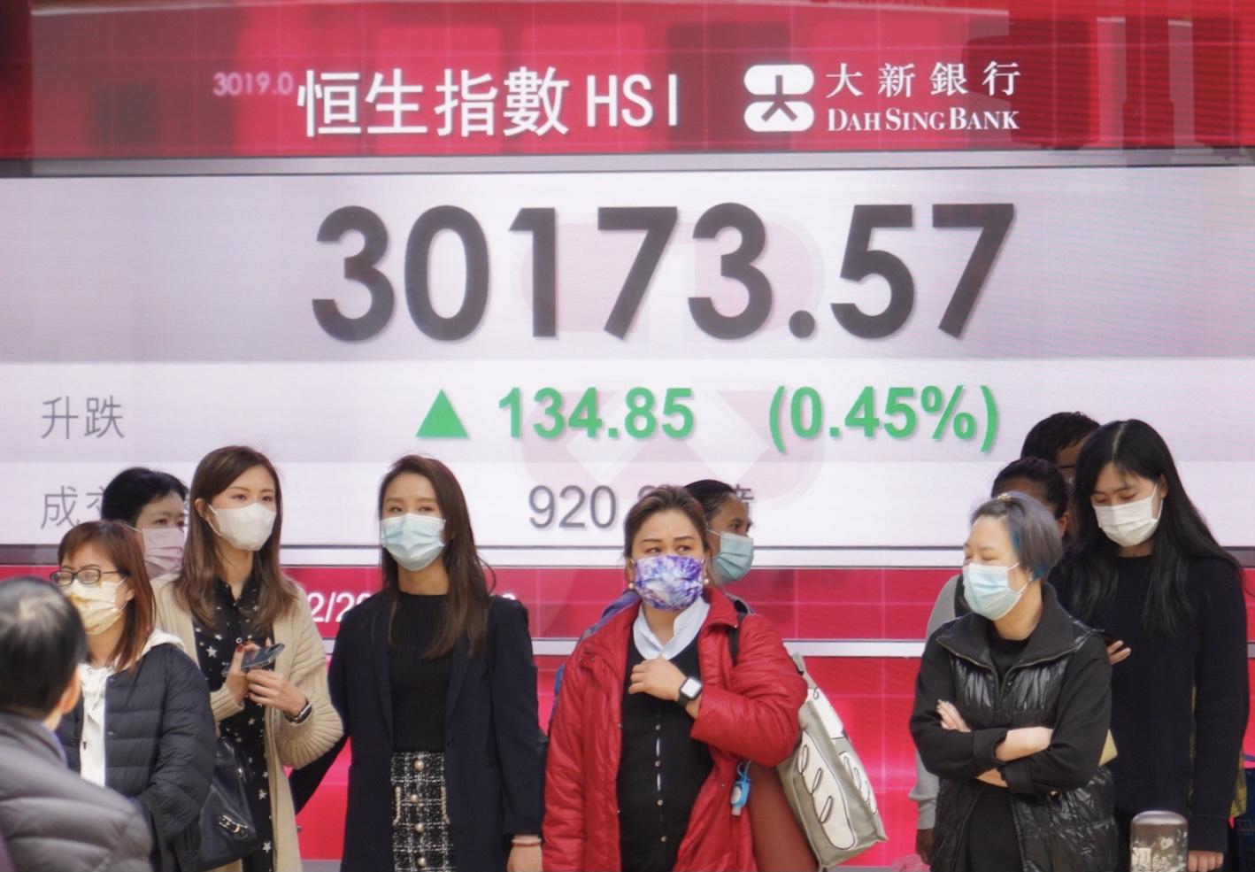 恒指鼠年全年上漲2,223點(即8%),成份股回報呈「K」型。鼠年最後交易日升134.85點,收報30173.57點,全年累升2223點。(余鋼/大紀元)