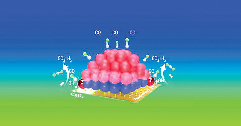 利 用 鉑 金 作為催化劑把一氧化碳和水變成二氧化碳和氫氣的反應示意圖。(Brookhaven N a t i o n a l Laboratory)