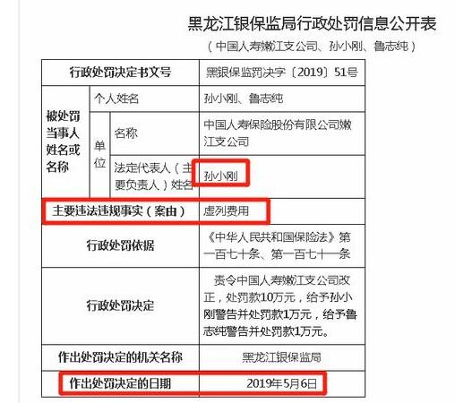 黑龍江銀保檢局行政處罰信息公開表
