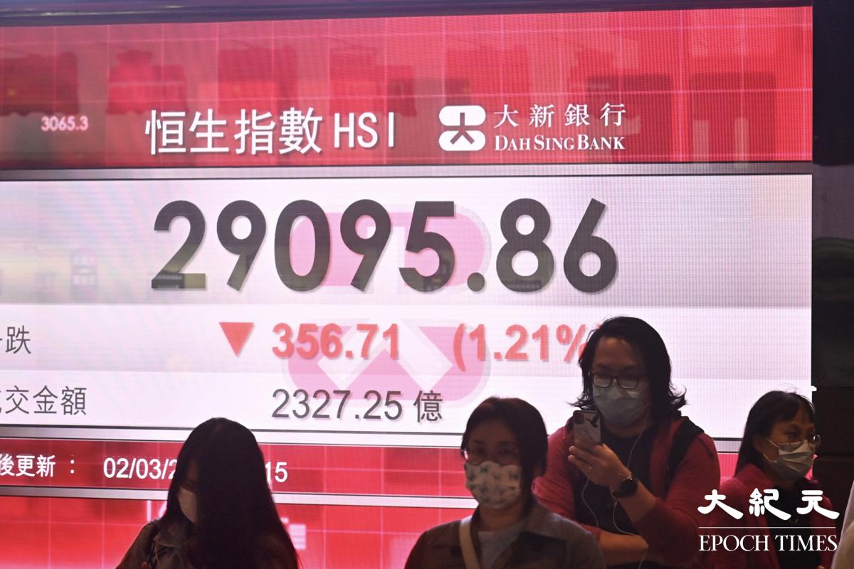 據《彭博》今(2日)報道指財政司司長陳茂波稱,不排除再提高印花稅,恒指倒跌收場,全日挫356點。(宋碧龍/大紀元)