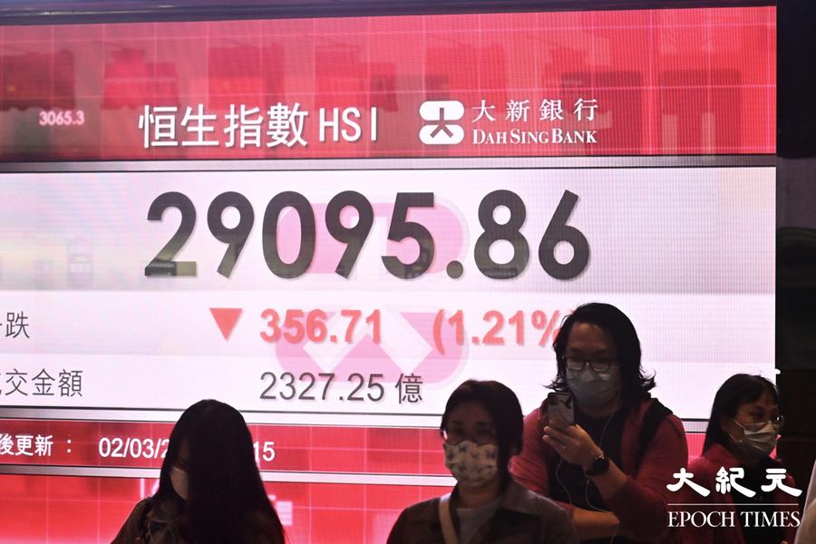 陳茂波不排除進一步加印花稅 恒指倒跌356點