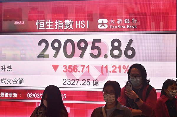 據《彭博》昨(2日)報道指財政司司長陳茂波稱,不排除再提高印花稅,恒指倒跌收場,全日挫356點。(宋碧龍/大紀元)