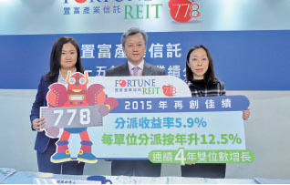 置富去年可供分派收益8.85億元,按年增長13%,末期每基金單位分派23.5仙,全年共派46.88仙,升12.5%。(宋碧龍/大紀元)