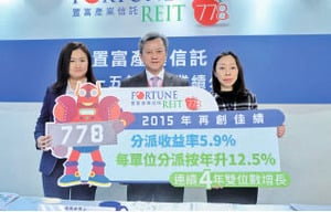 置富可分派收益升13% 末期派23.5仙