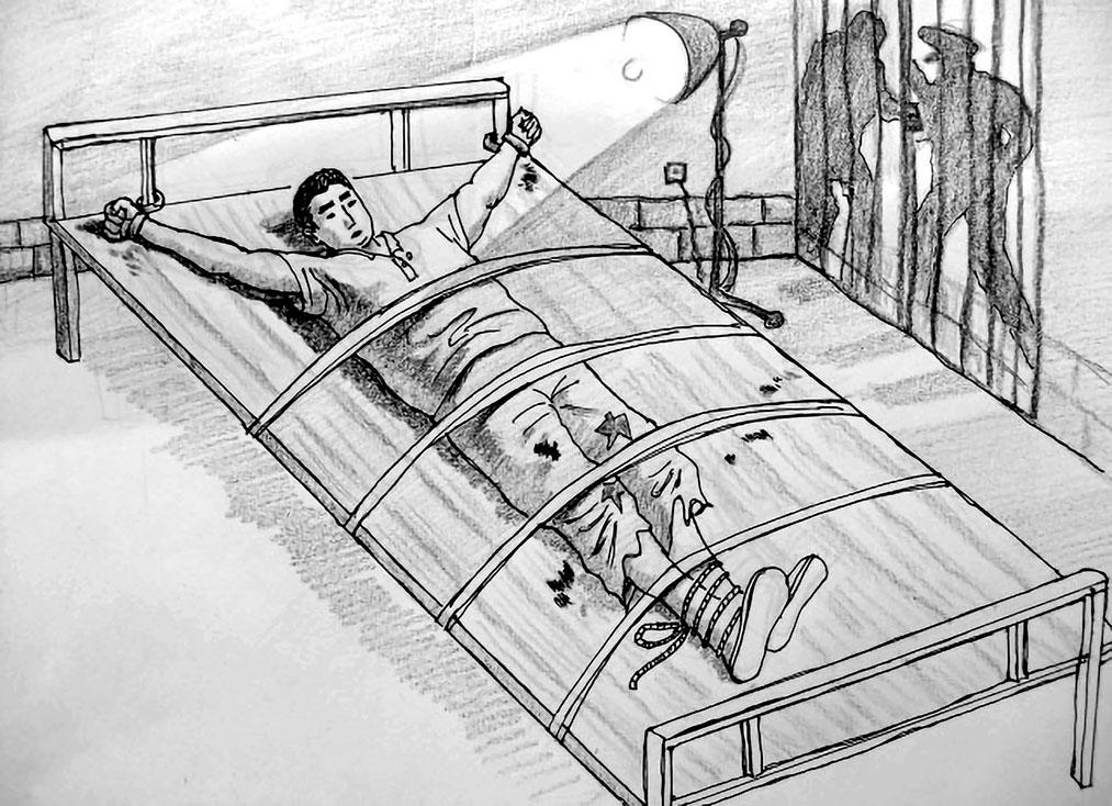 中共監獄酷刑示意圖:把被關押的人捆綁在椅子上、捆綁在床上。
