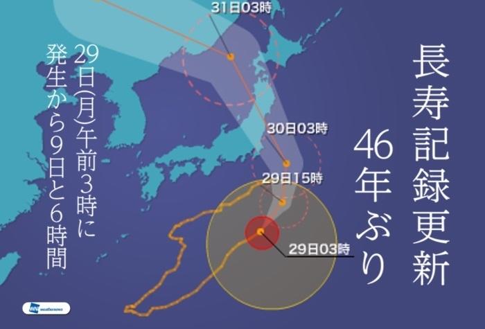 10號颱風「獅子山」自8月19日21時左右在日本關東的東南海面形成之後,行踪詭異,截至8月29日凌晨3時,已在外圍的東南海面遊蕩徘徊了9天6小時,打破了46年以來日本颱風觀測史上的最「長壽」紀錄。(視像擷圖)