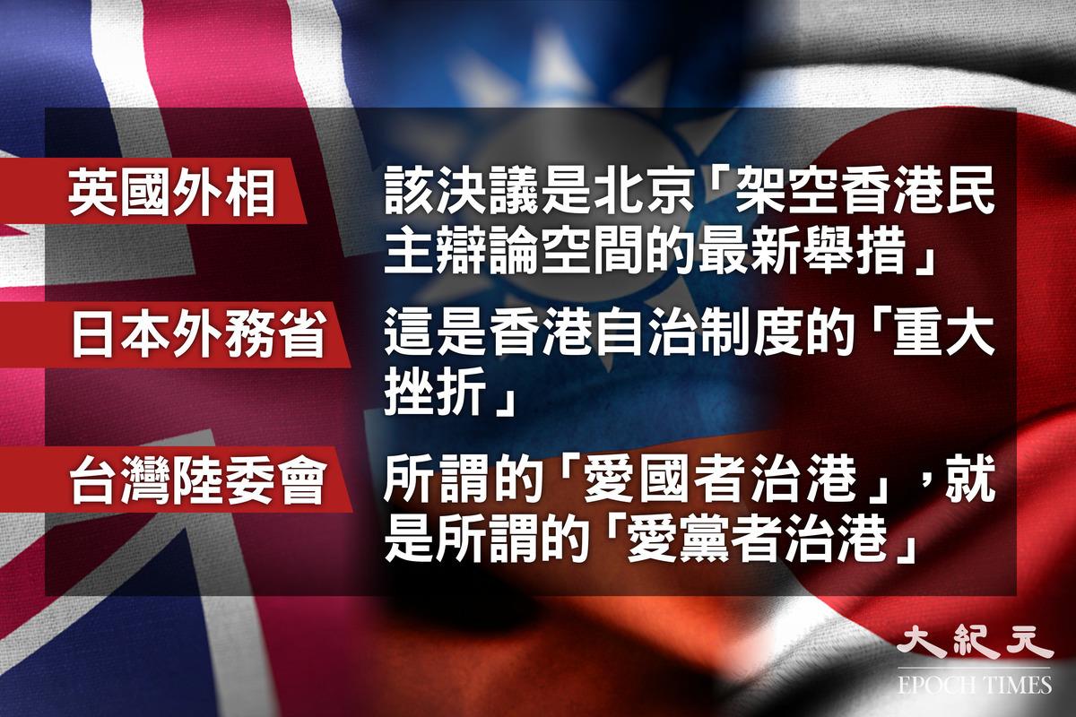 3月11日,中共全國人大表決通過改變香港選舉制度後,引發國際社會批評。(大紀元製圖)