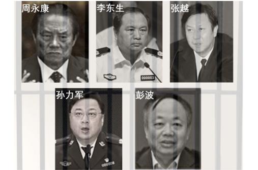前中央「610辦公室」副主任彭波被調查,成為十八大之後第五個被拿下的中央610頭目。(大紀元合成圖)
