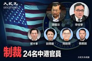 美國再增加制裁24名中港官員 指其破壞香港自治