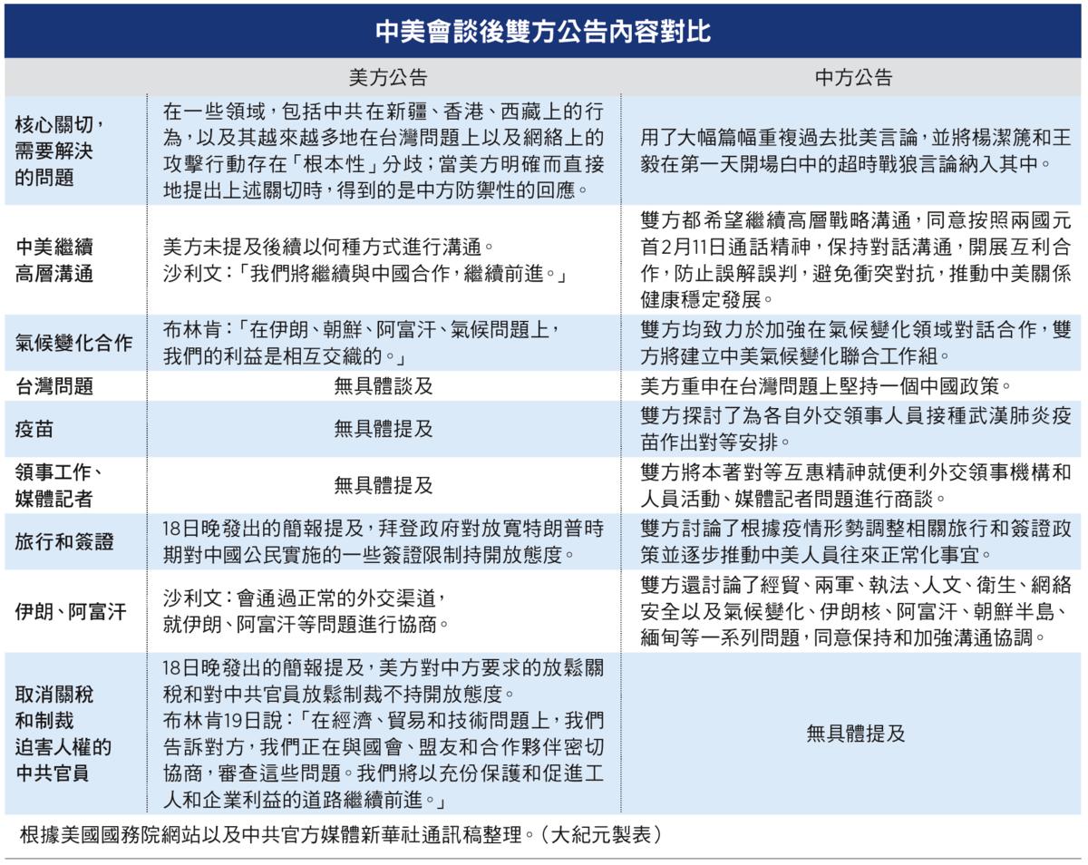 中美會談後雙方公告內容對比(大紀元製圖)