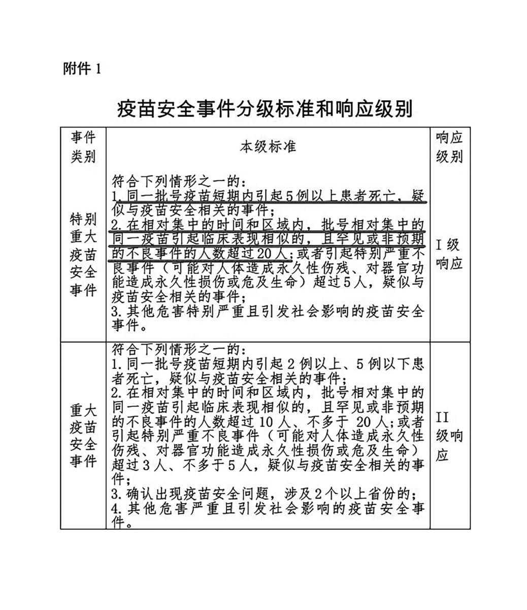 柳州疫苗應急預案通知附件截圖(大紀元)