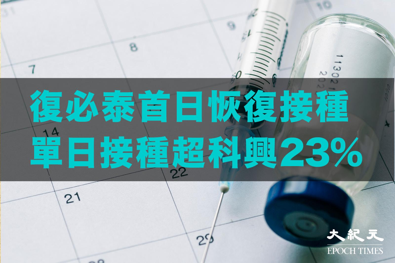 BioNTech復必泰昨日(4月5日)首次恢復接種,單日接種復必泰的市民超過接種科興23%。(大紀元製圖)