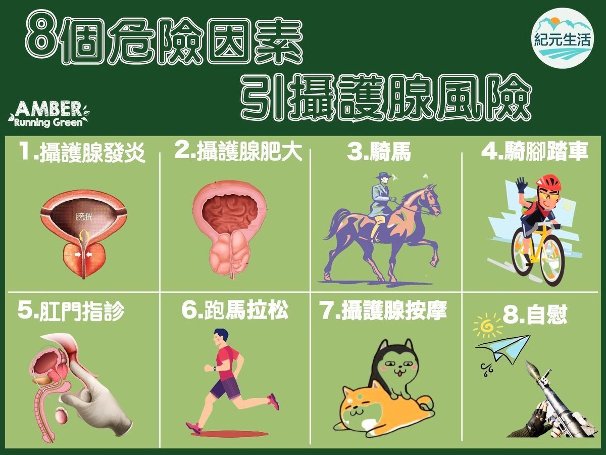 年齡及長期摩擦等8種危險因素,是造成前列腺風險的主因。(Amber Running Green / 紀元生活製作組)