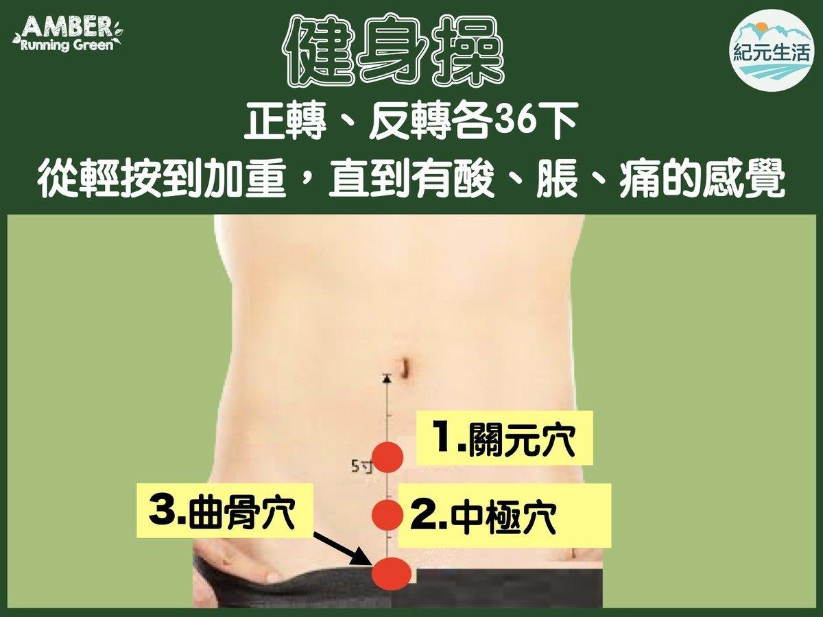 中醫前列腺保健術2(Amber Running Green / 紀元生活製作組)