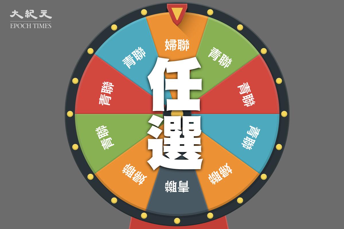中共修改香港選舉制度後,選舉委員會新增第5界別,新設的「全國性團體」港成員多為中共人大政協代表。(大紀元製圖)