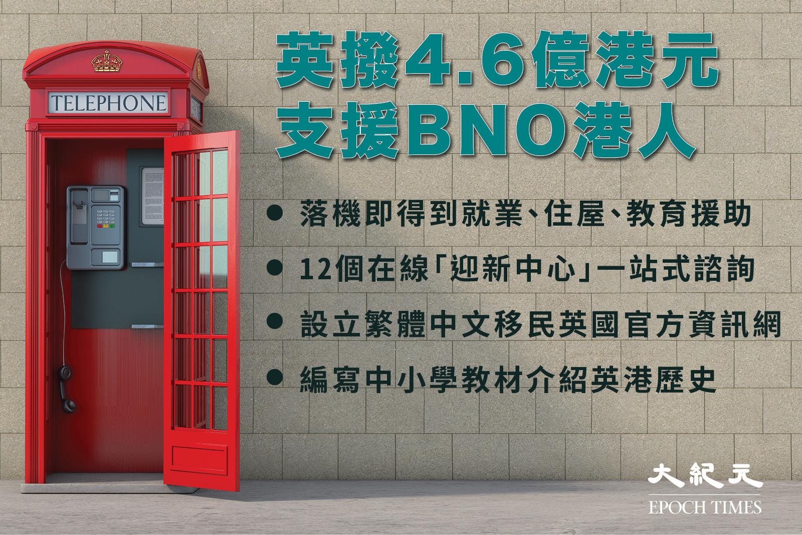 英國政府今日(8日)宣佈,將撥款4,300萬英鎊(約4.6億港元)成立BNO港人融合計劃。(大紀元製圖)