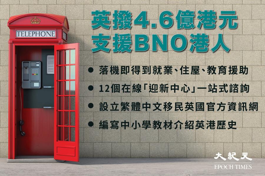 英撥款4.6億港元協助BNO港人融入社區 不會對港人「置之不理」