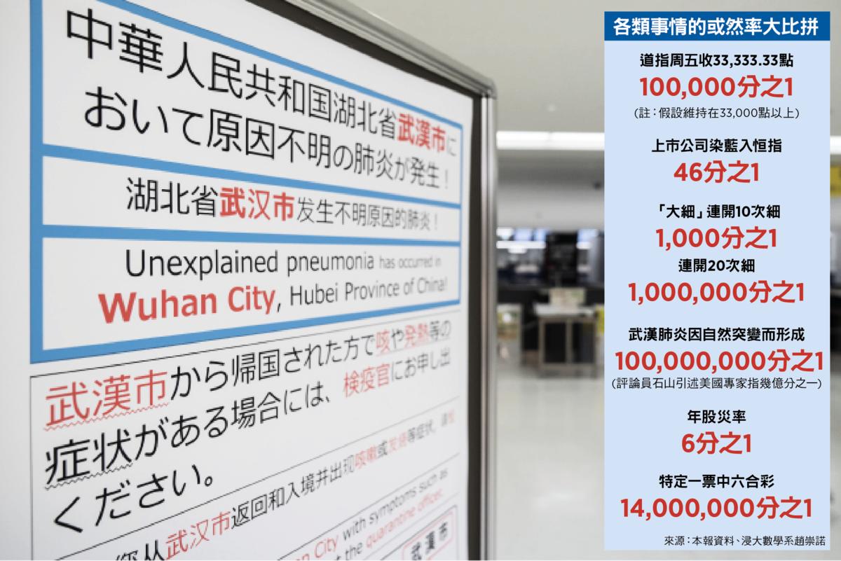 武漢肺炎的來源近日再度成為全球熱點話題,隨著世界衛生組織(WHO)於3月30日公佈病毒調查報告後,坦言沒找出源頭,令全球譁然。圖攝於2020年1月,武漢肺炎爆發的初時。(Tomohiro Ohsumi/Getty Images)