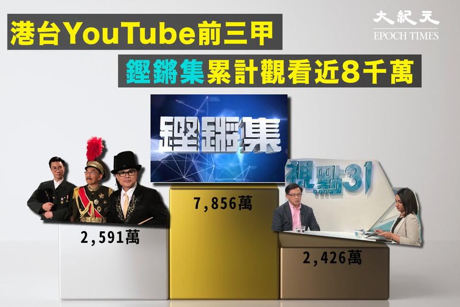 《鏗鏘集》YouTube累計觀看近8千萬 《鏗鏘說》換主持觀看數大跌