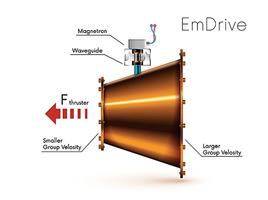 NASA科幻式引擎 EmDrive被證偽